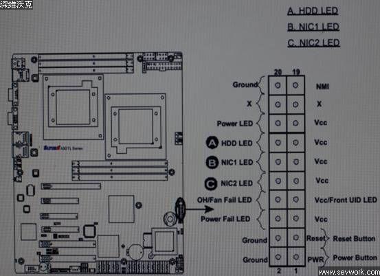 --> 赛天T8B、T8S采用INTEL5500平台架构,配置最新SASII代技术,为新一代服务器标杆之作,T8S更是采用2U机箱,可冗余电源、热插拔装置,为高档网吧安全稳定运行做了充足保障 下面是一些平时需要使用到的一些设置,有其他未明事项,请至电本公司 一、主板接线图  2、主板BIOS相关设置: A、板载SAS阵列开关,具体如下 首先进入BIOS设置里的 Advanced项,选择PCI/PnP Configuration如下图  进入选项后,选择Load onboard SAS Option Ro